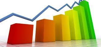 wykres 1 - Rankingi do Promocji Długoterminowej Castrol i Lotos